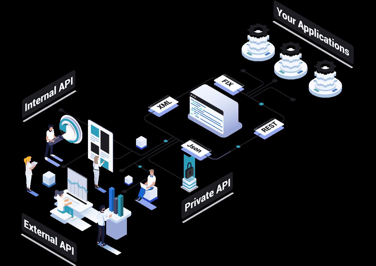 External API - Private API - Internal API
